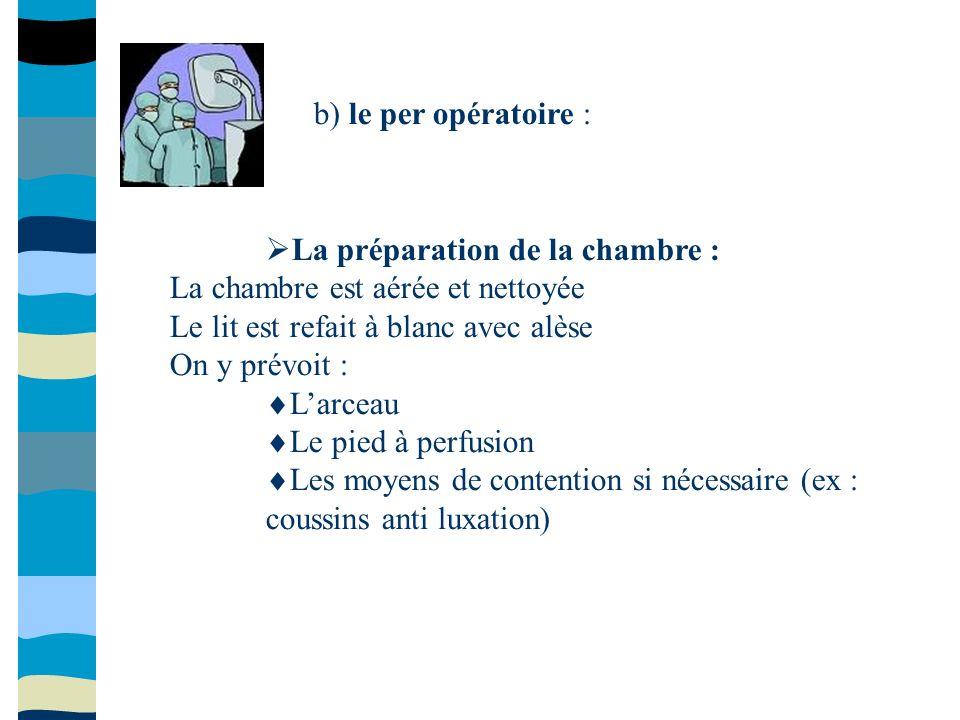 b) le per opératoire : La préparation de la chambre : La chambre est aérée et nettoyée. Le lit est refait à blanc avec alèse.
