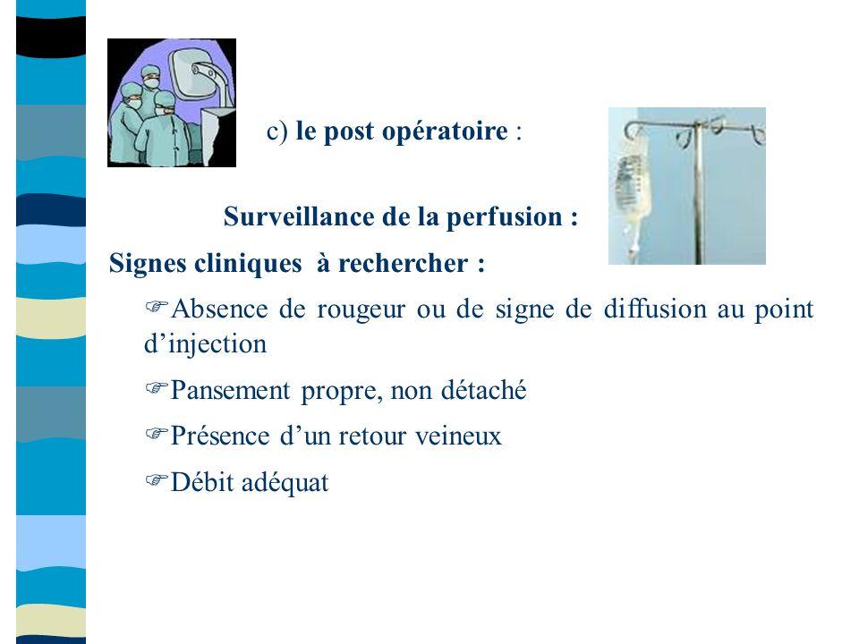 c) le post opératoire : Surveillance de la perfusion : Signes cliniques à rechercher :