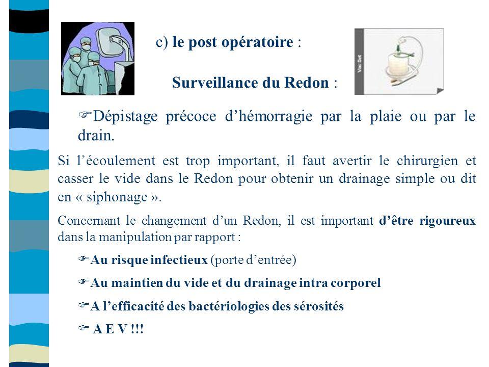 Surveillance du Redon :