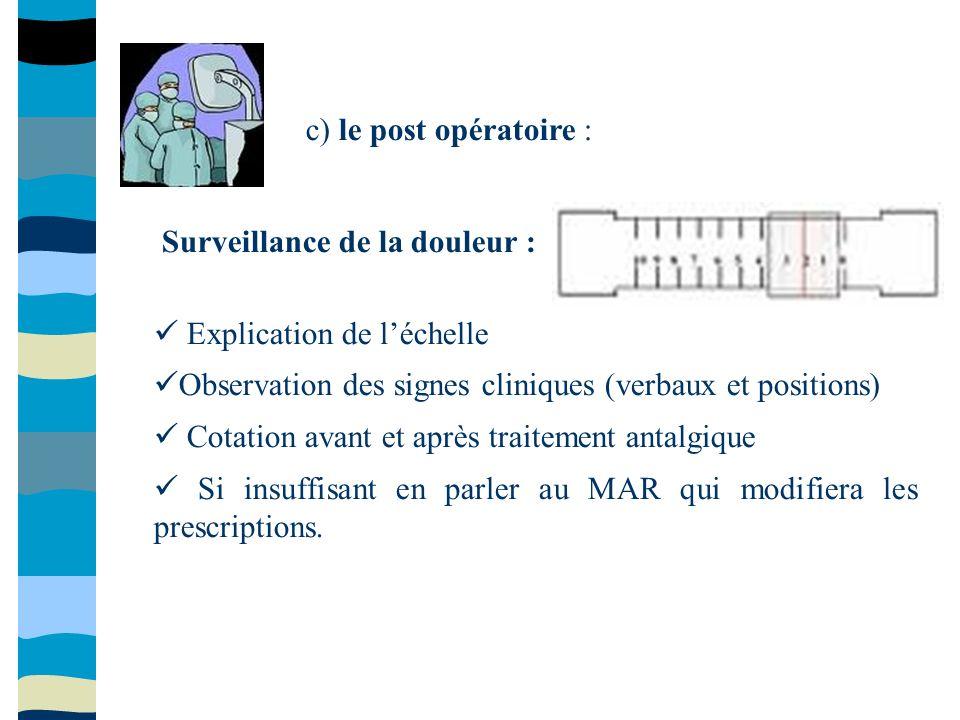 c) le post opératoire : Surveillance de la douleur :   Explication de l'échelle. Observation des signes cliniques (verbaux et positions)