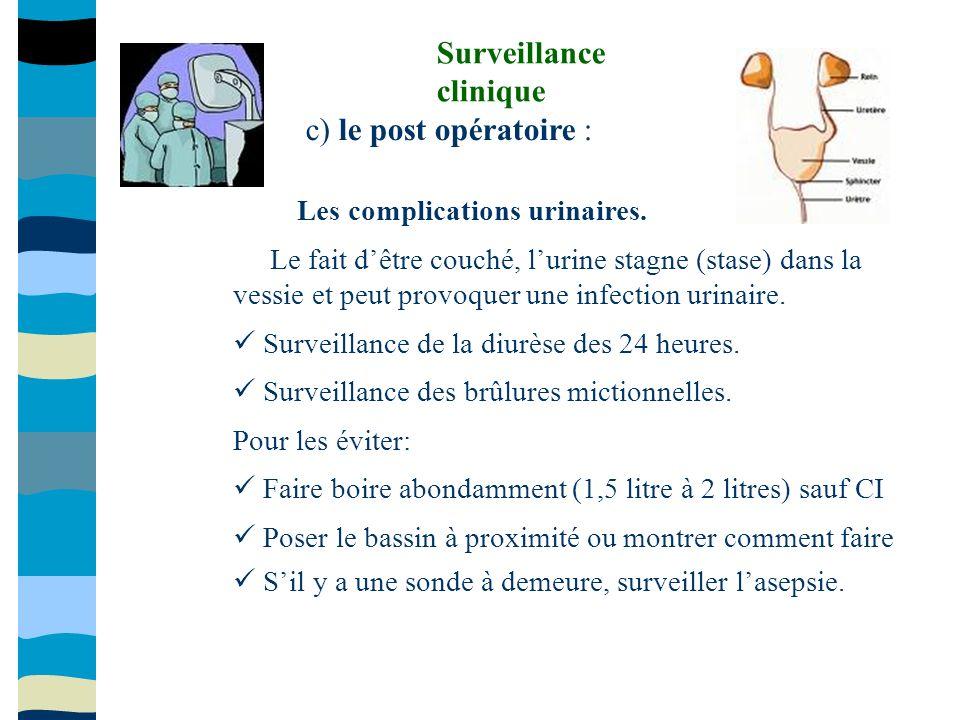 Surveillance clinique