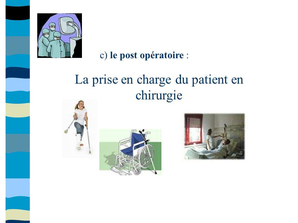La prise en charge du patient en chirurgie