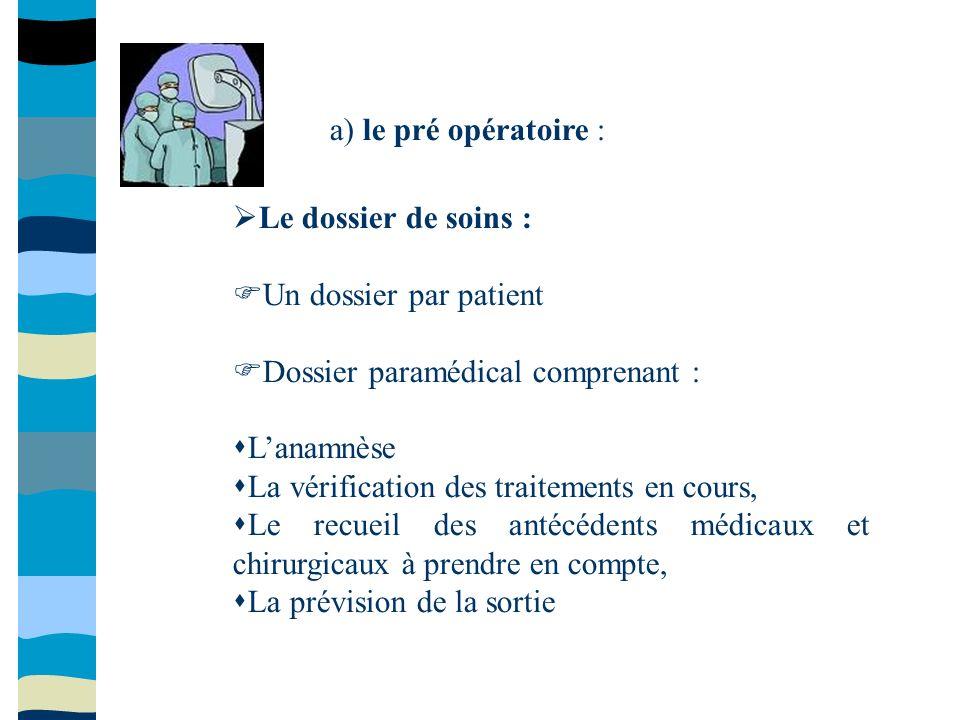 a) le pré opératoire : Le dossier de soins : Un dossier par patient. Dossier paramédical comprenant :