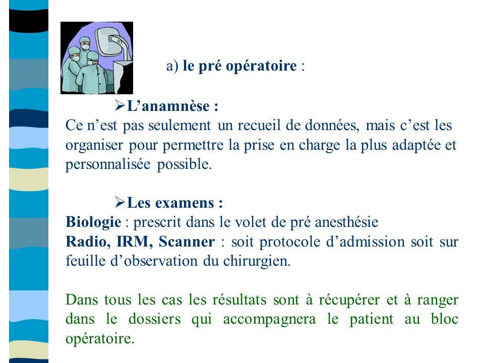 a) le pré opératoire : L'anamnèse :