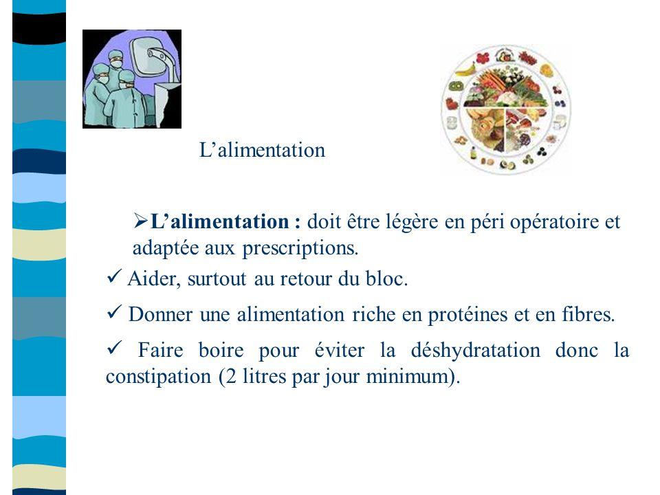 L'alimentation L'alimentation : doit être légère en péri opératoire et adaptée aux prescriptions.  Aider, surtout au retour du bloc.