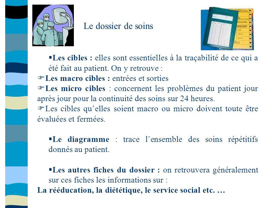 Le dossier de soins Les cibles : elles sont essentielles à la traçabilité de ce qui a été fait au patient. On y retrouve :