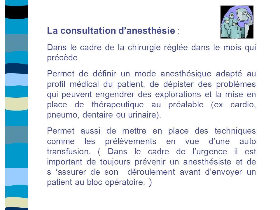 La consultation d'anesthésie :