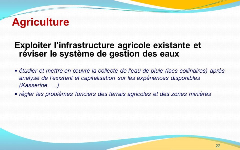 Agriculture Exploiter l'infrastructure agricole existante et réviser le système de gestion des eaux.