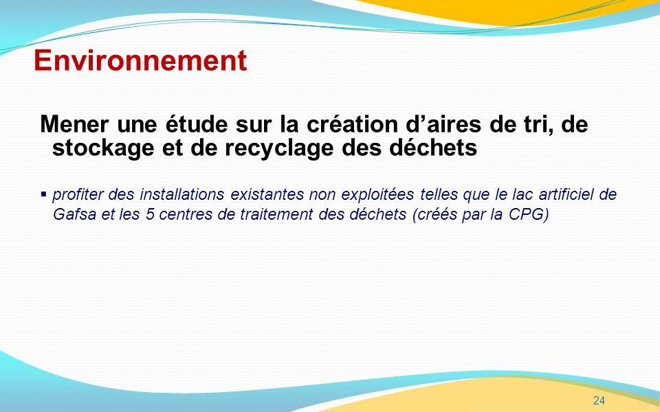 Environnement Mener une étude sur la création d'aires de tri, de stockage et de recyclage des déchets.