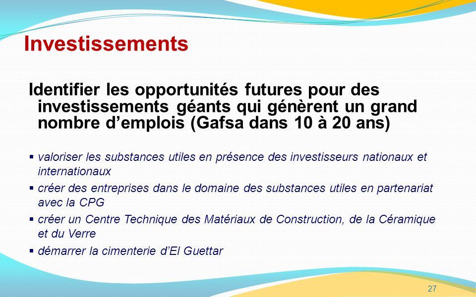 Investissements Identifier les opportunités futures pour des investissements géants qui génèrent un grand nombre d'emplois (Gafsa dans 10 à 20 ans)