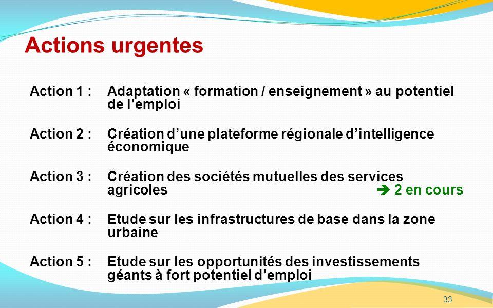 Actions urgentes Action 1 : Adaptation « formation / enseignement » au potentiel de l'emploi.