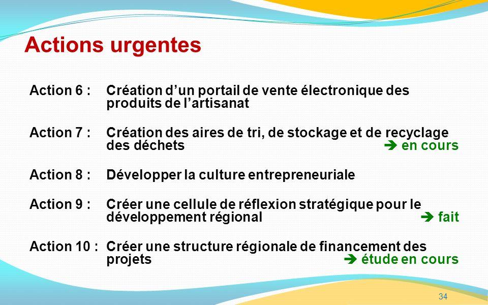 Actions urgentes Action 6 : Création d'un portail de vente électronique des produits de l'artisanat.