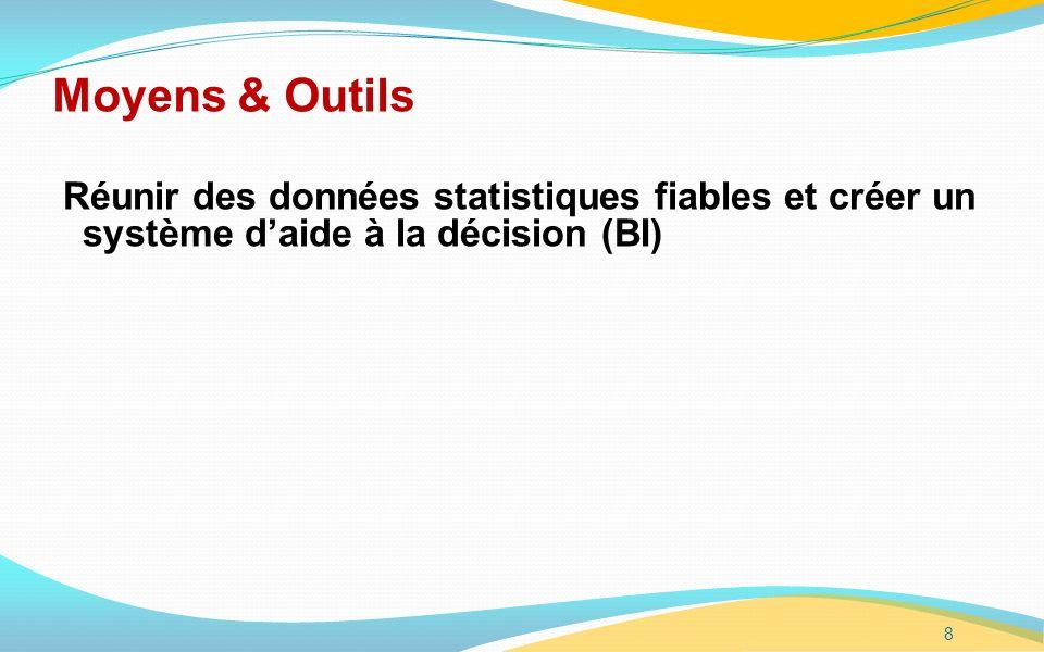 Moyens & Outils Réunir des données statistiques fiables et créer un système d'aide à la décision (BI)