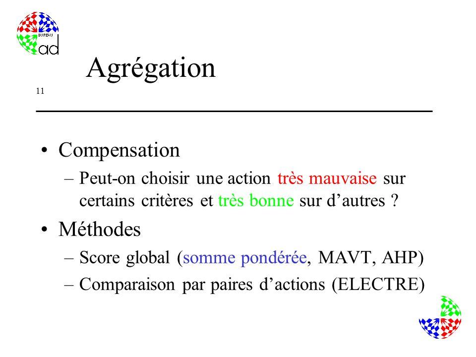 Agrégation Compensation Méthodes