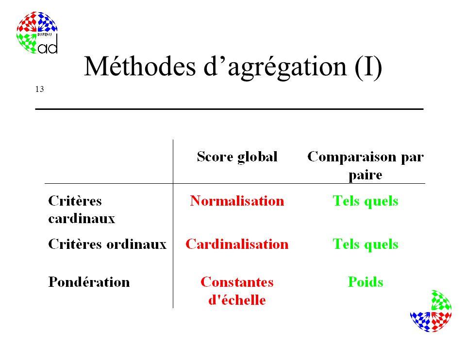 Méthodes d'agrégation (I)