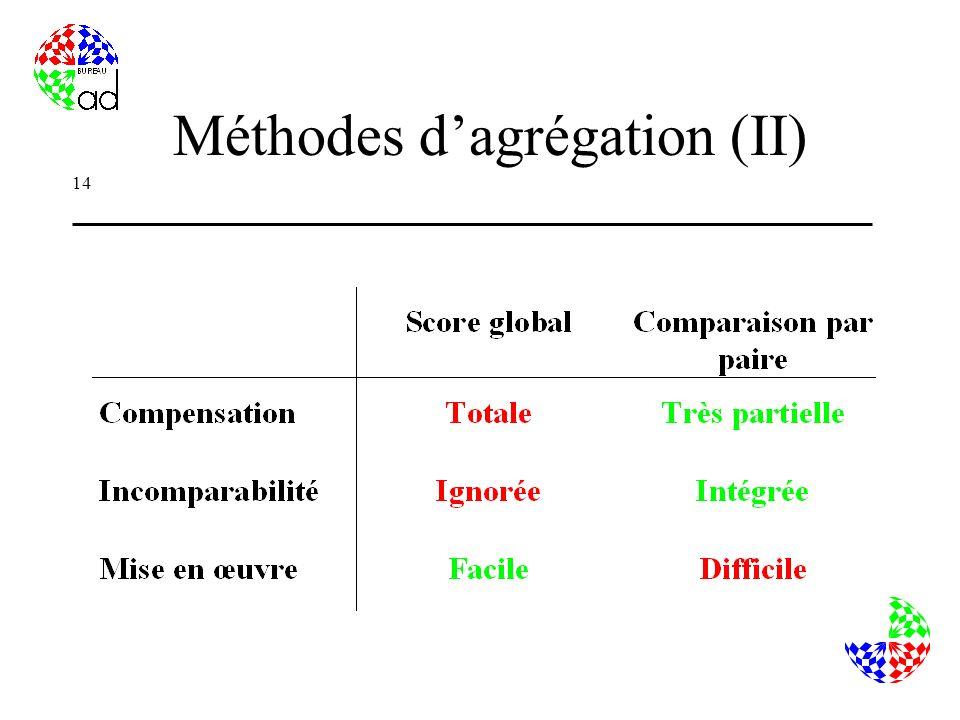 Méthodes d'agrégation (II)