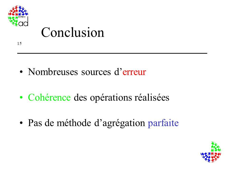 Conclusion Nombreuses sources d'erreur