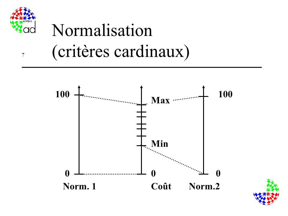 Normalisation (critères cardinaux)