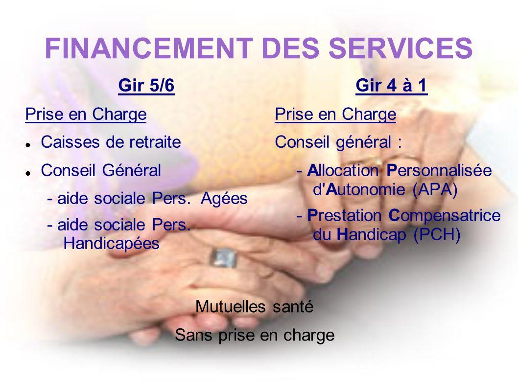 FINANCEMENT DES SERVICES