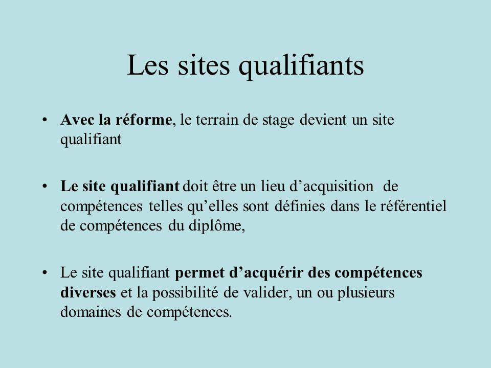 Les sites qualifiants Avec la réforme, le terrain de stage devient un site qualifiant.