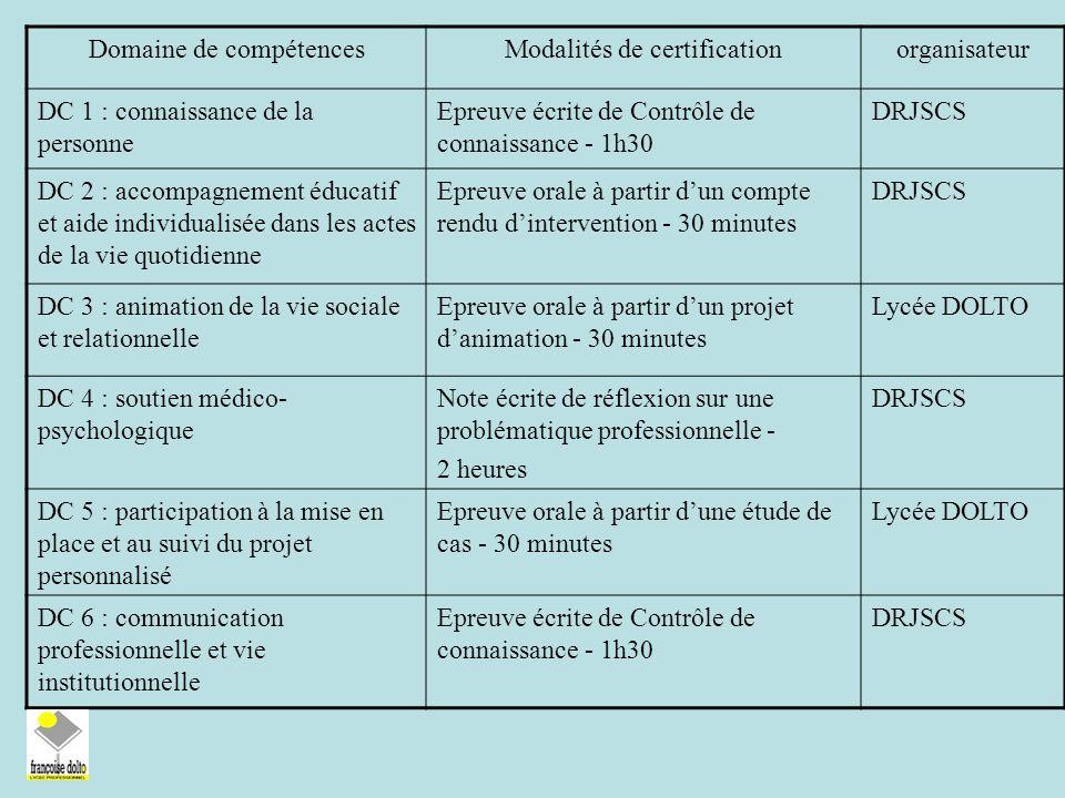 Domaine de compétences Modalités de certification organisateur