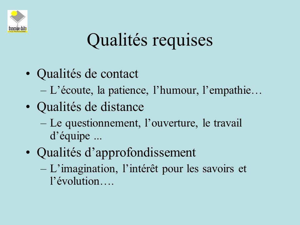 Qualités requises Qualités de contact Qualités de distance