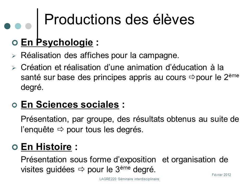 Productions des élèves