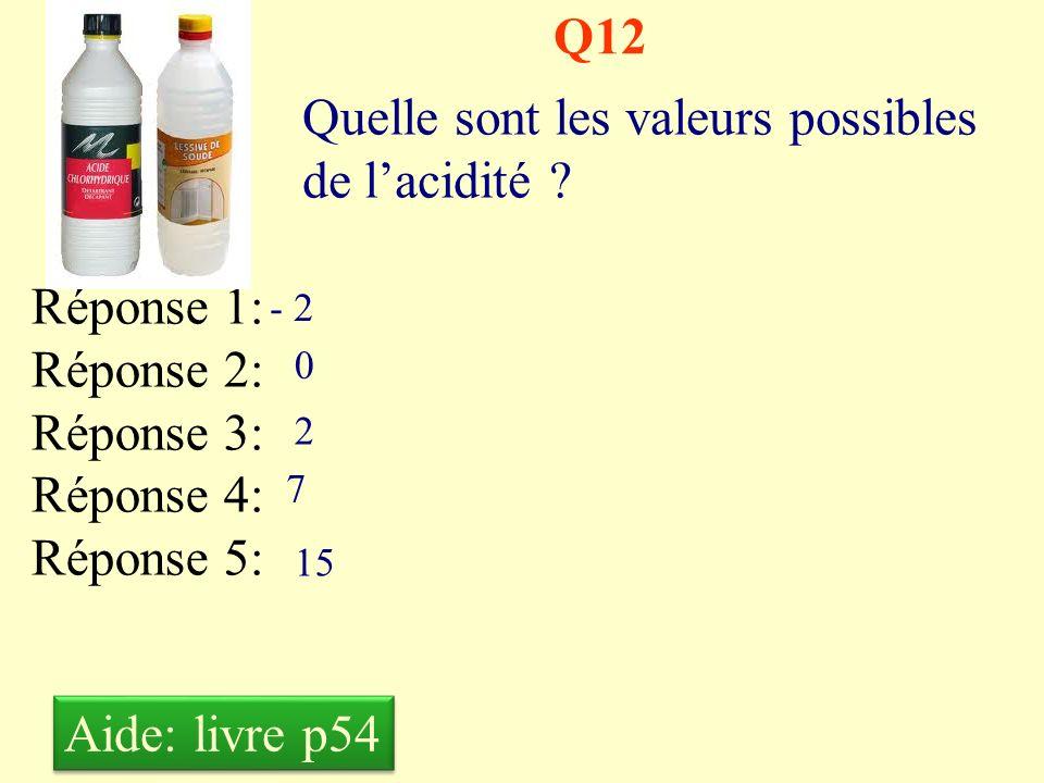 Quelle sont les valeurs possibles de l'acidité