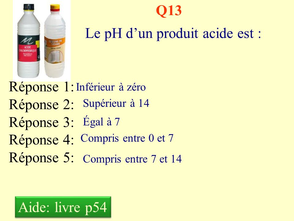 Le pH d'un produit acide est :