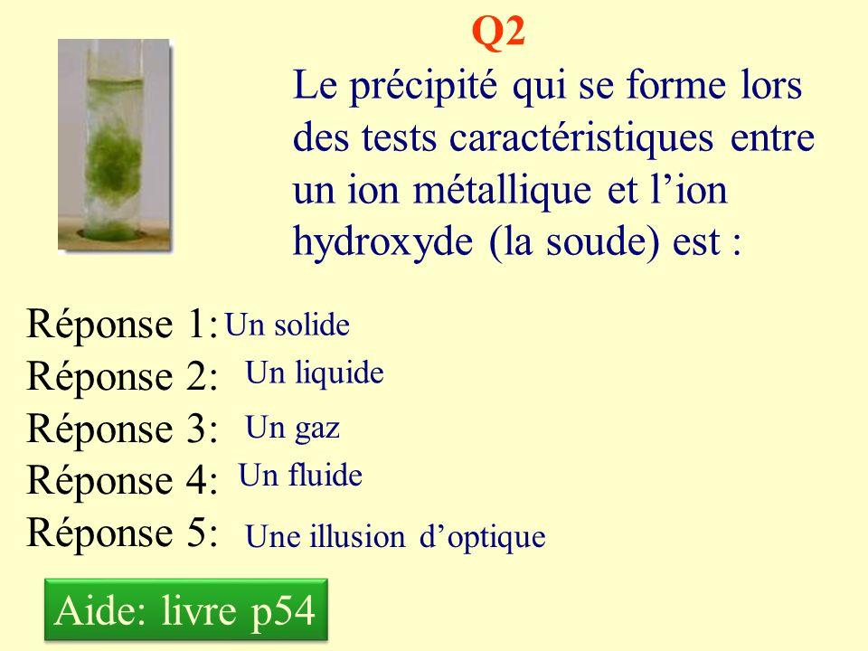 Q2 Le précipité qui se forme lors des tests caractéristiques entre un ion métallique et l'ion hydroxyde (la soude) est :