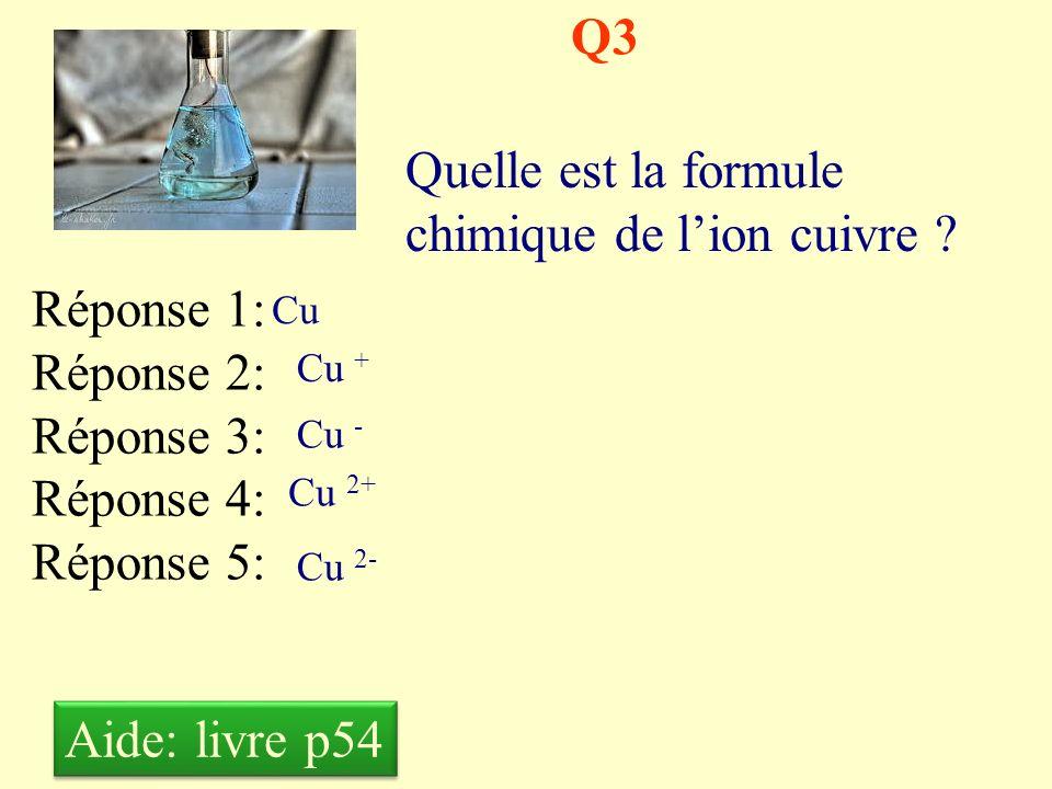 Quelle est la formule chimique de l'ion cuivre