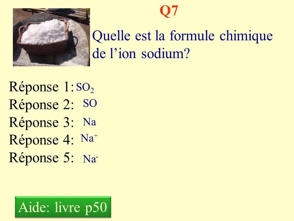 Quelle est la formule chimique de l'ion sodium