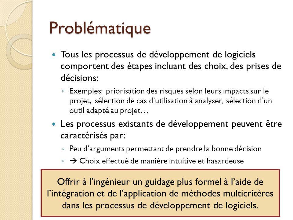Problématique Tous les processus de développement de logiciels comportent des étapes incluant des choix, des prises de décisions: