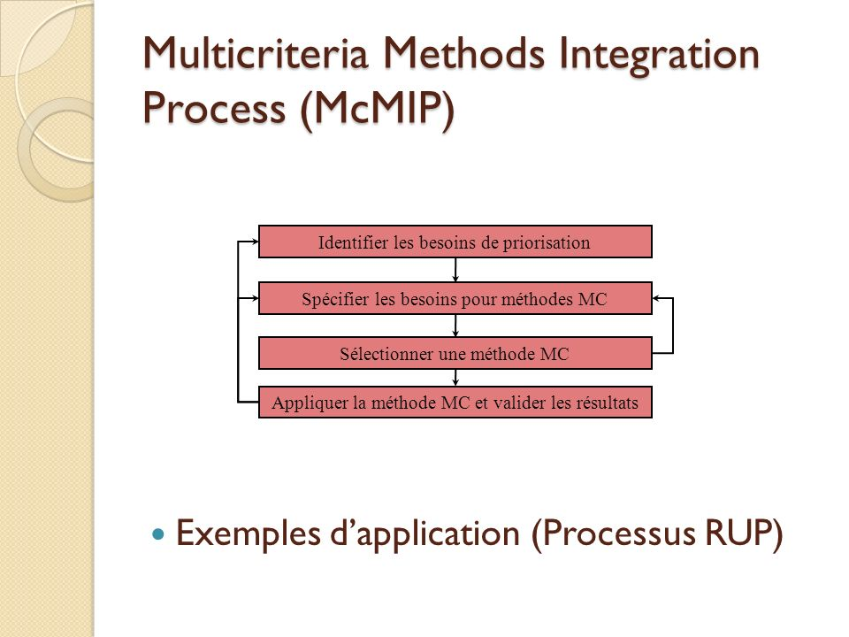 Multicriteria Methods Integration Process (McMIP)