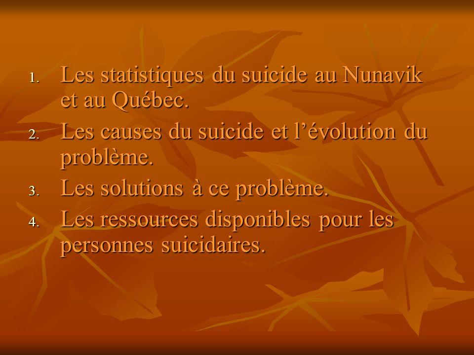Les statistiques du suicide au Nunavik et au Québec.
