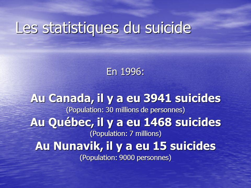 Les statistiques du suicide