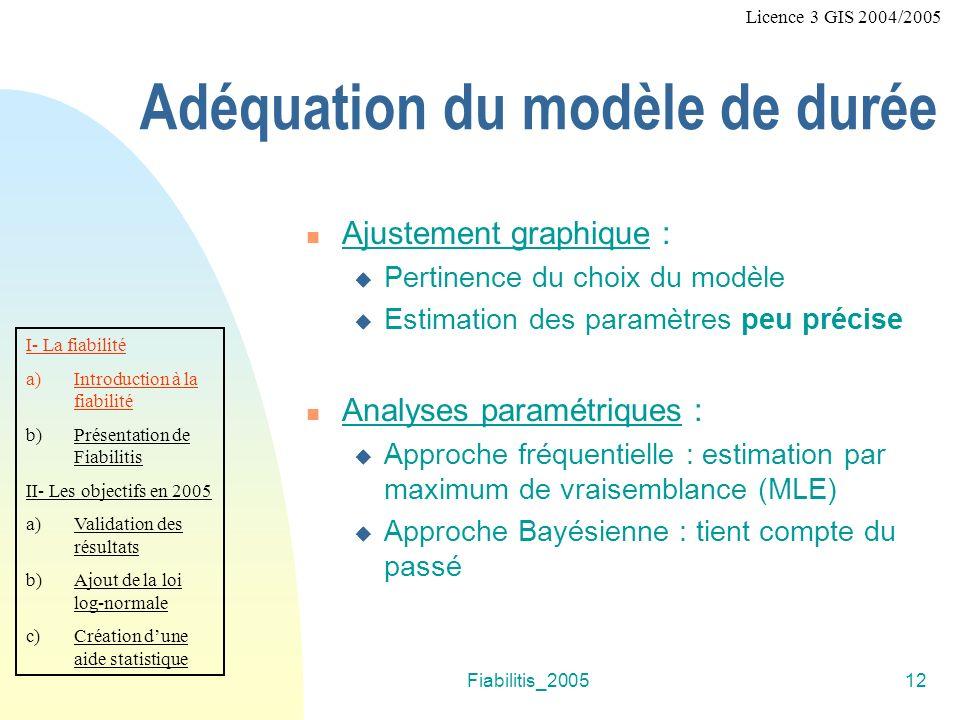Adéquation du modèle de durée