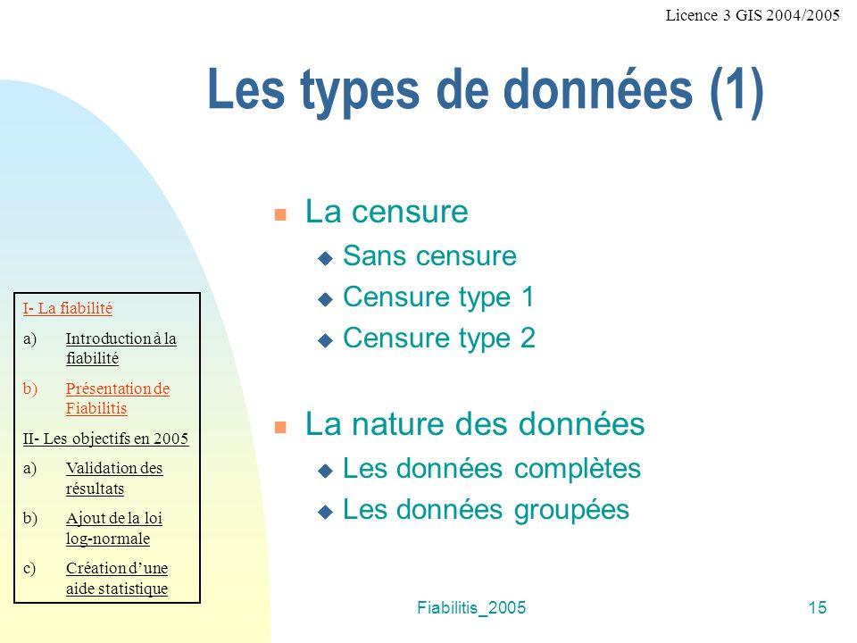Les types de données (1) La censure La nature des données Sans censure