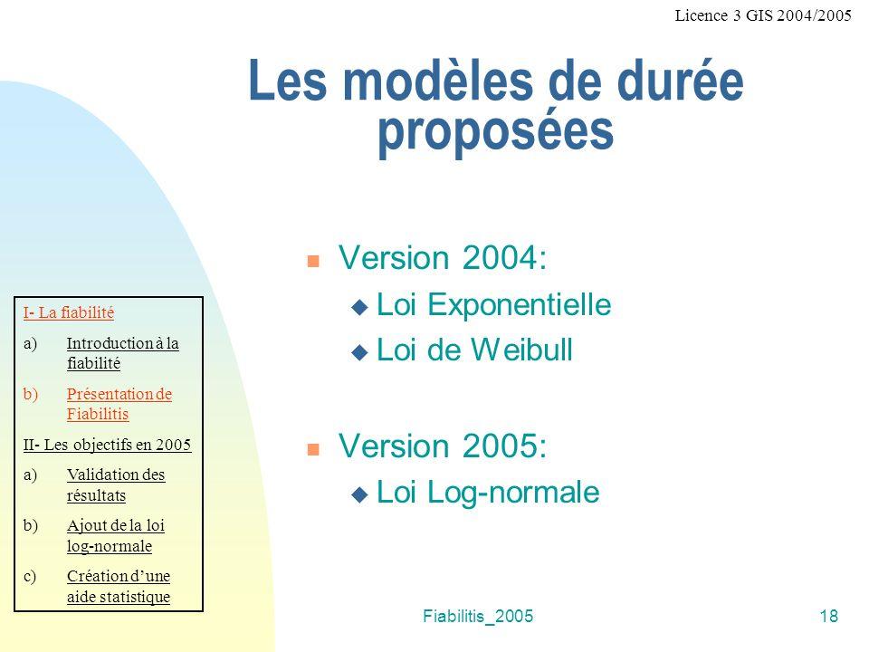 Les modèles de durée proposées