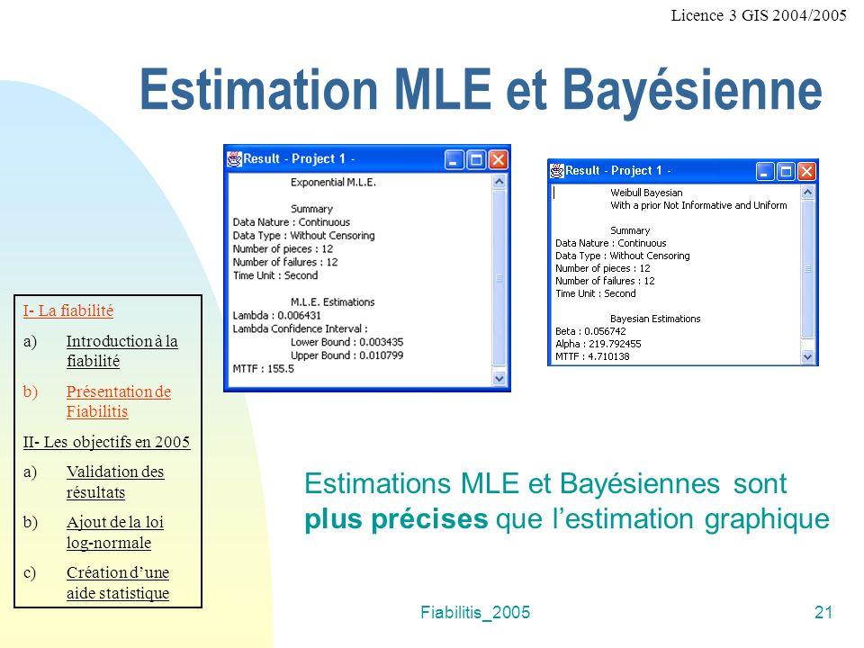 Estimation MLE et Bayésienne