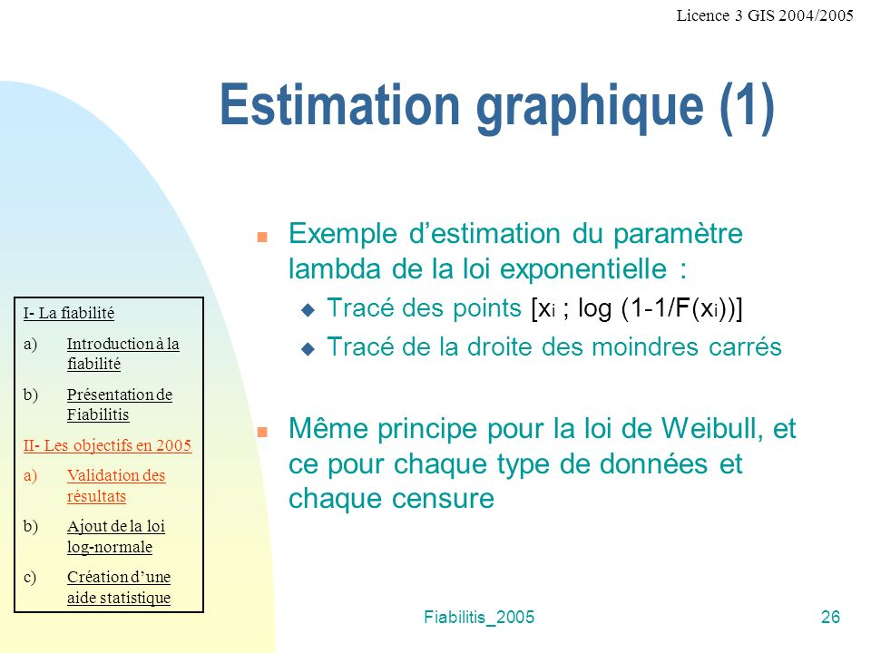 Estimation graphique (1)