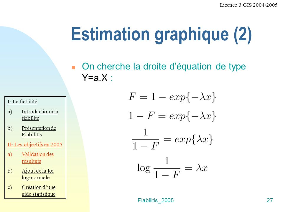 Estimation graphique (2)