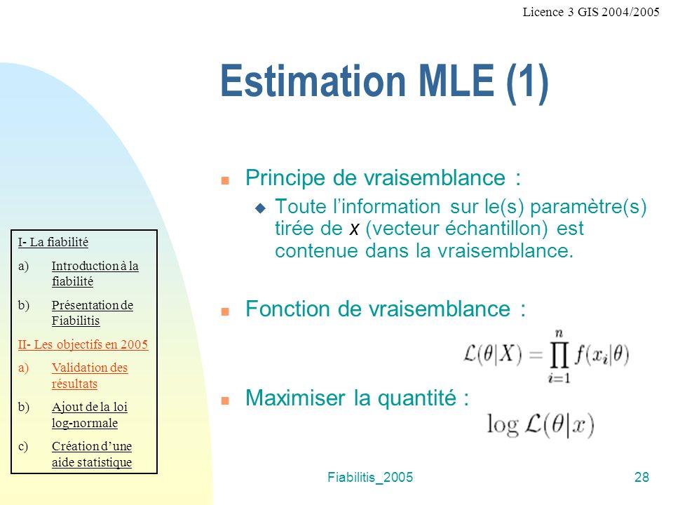 Estimation MLE (1) Principe de vraisemblance :