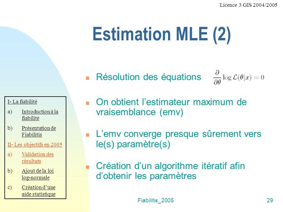 Estimation MLE (2) Résolution des équations :
