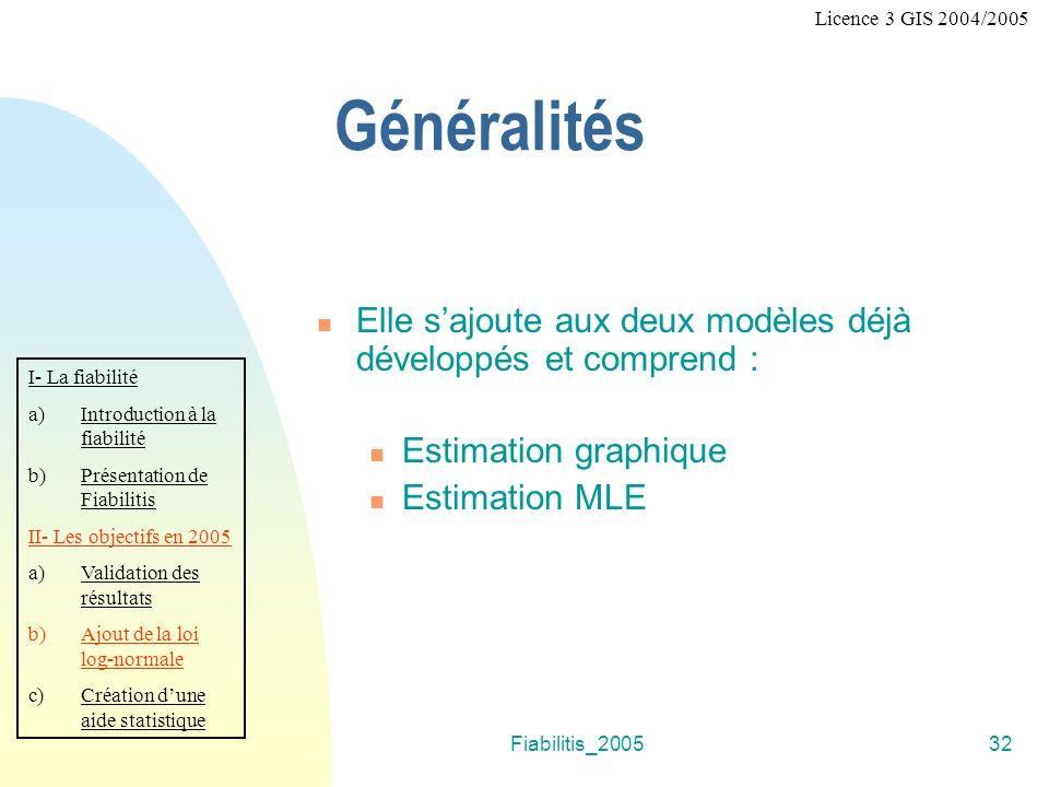 Licence 3 GIS 2004/2005 Généralités. Elle s'ajoute aux deux modèles déjà développés et comprend : Estimation graphique.