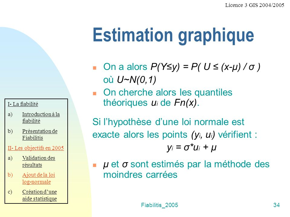 Estimation graphique On a alors P(Y≤y) = P( U ≤ (x-μ) / σ )