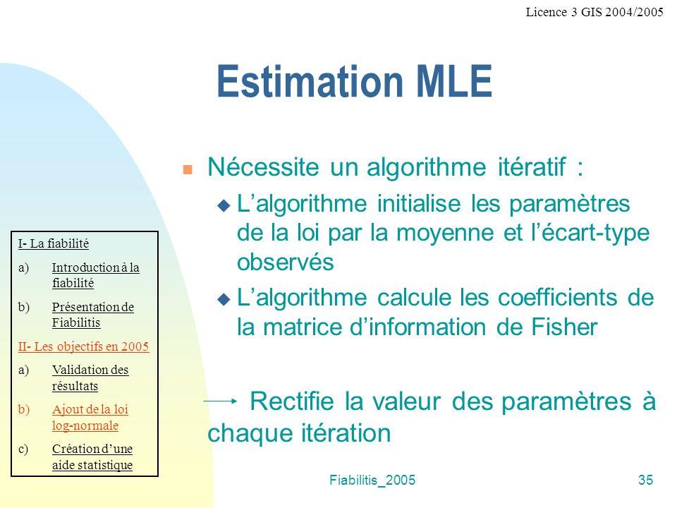 Estimation MLE Nécessite un algorithme itératif :