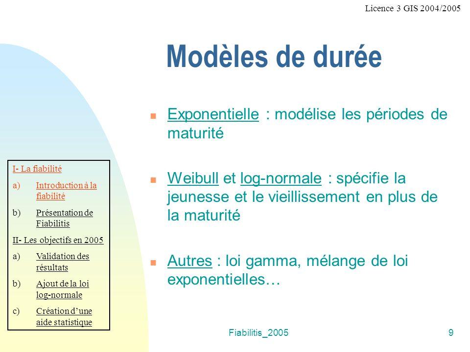 Modèles de durée Exponentielle : modélise les périodes de maturité