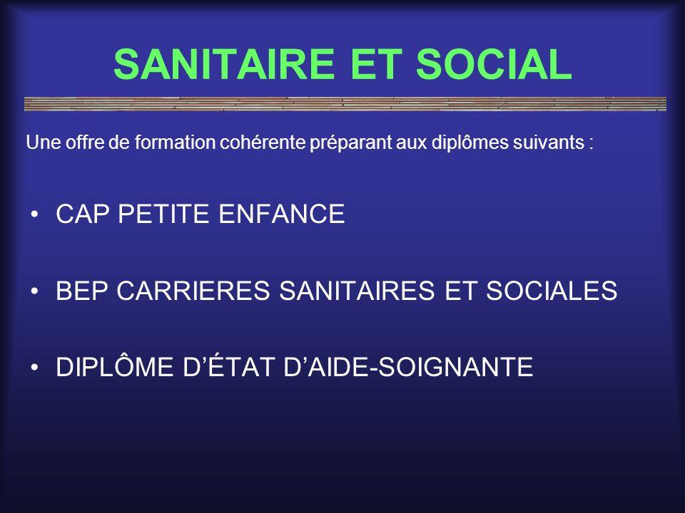 SANITAIRE ET SOCIAL CAP PETITE ENFANCE