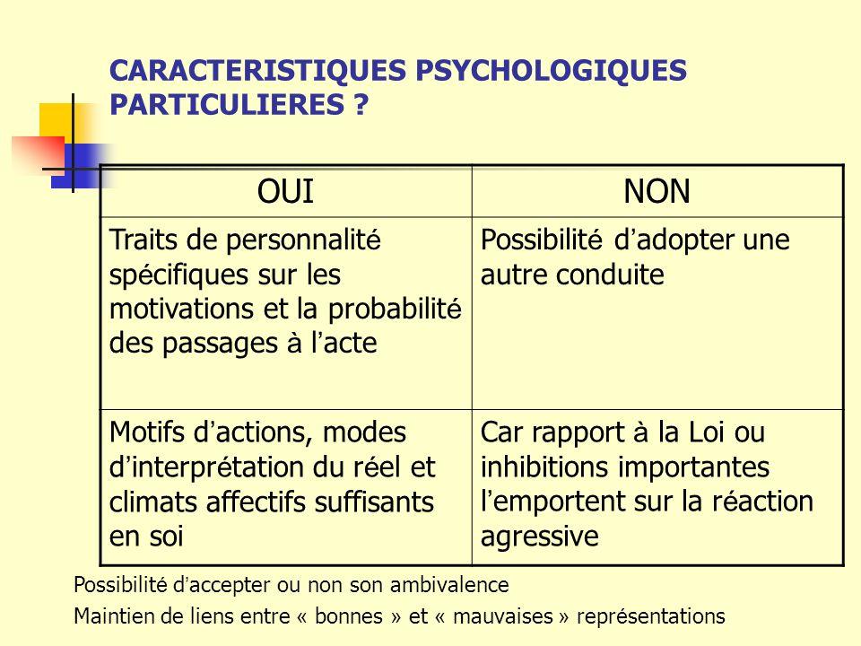 CARACTERISTIQUES PSYCHOLOGIQUES PARTICULIERES